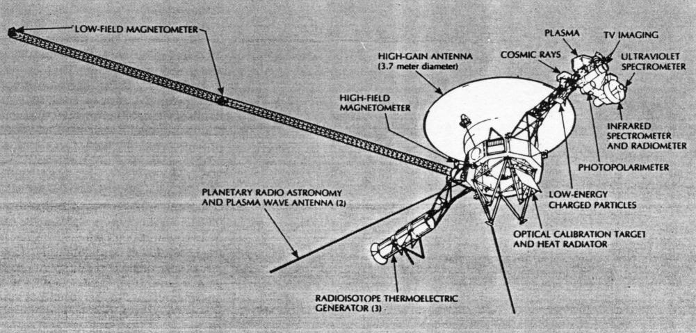 voyager 1 circuit diagram inside voyager  inside voyager