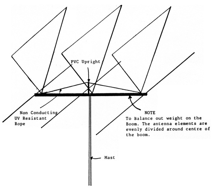 The delta-yagi     a solution