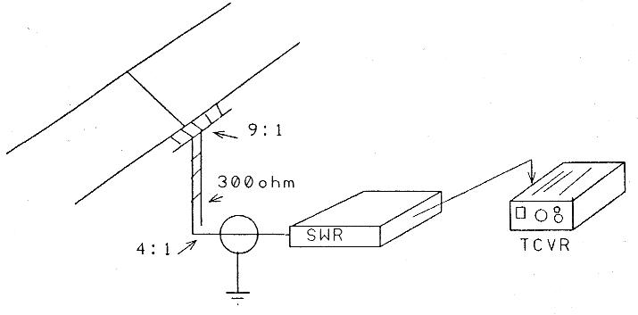 rf impedance matching using ferritetoroidal cores 1