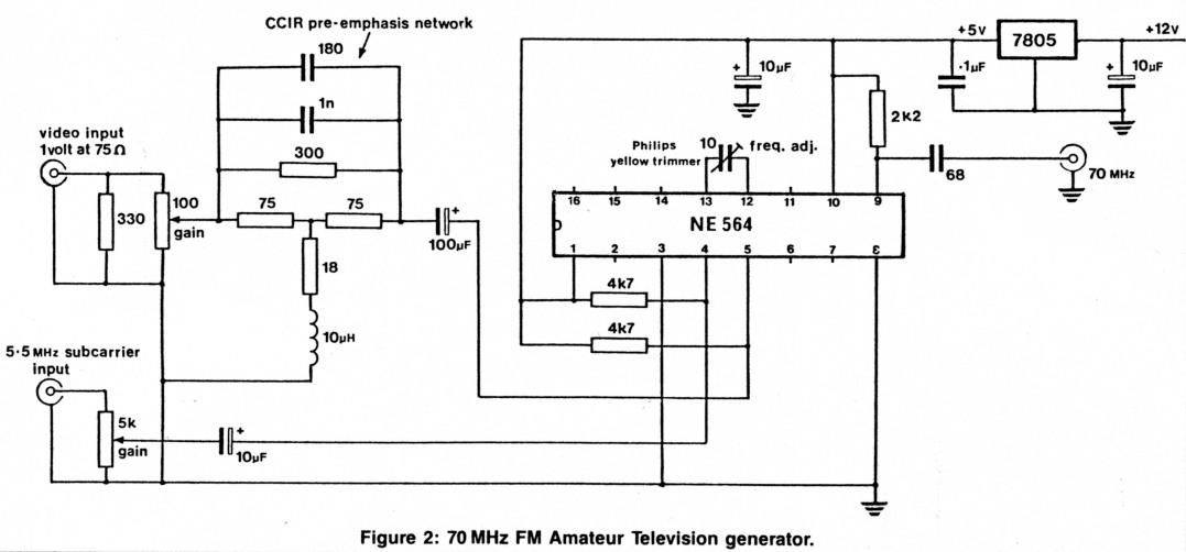 70 mhz fm tv generator