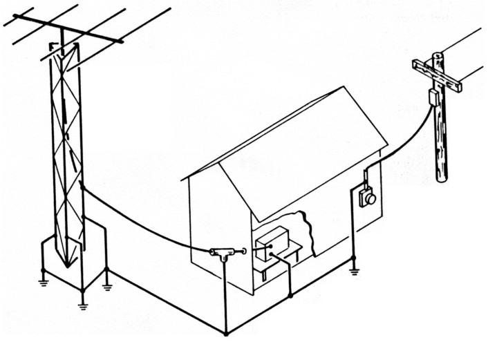 Superb A Lightning Protection System For Your Shack Wiring Database Lukepterrageneticorg