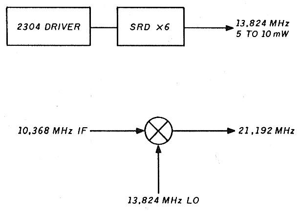 A transverter for 10 368 MHz