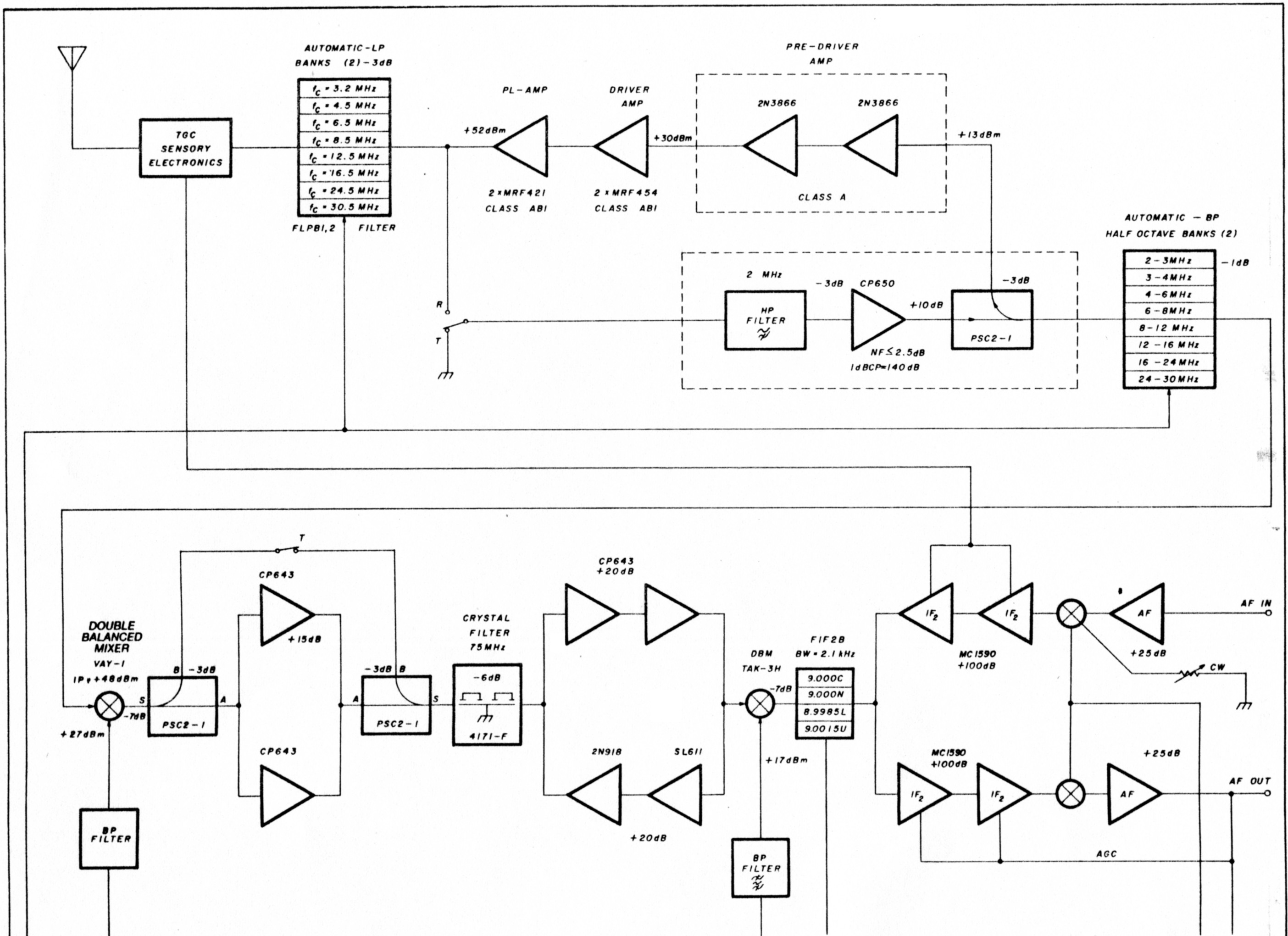 High Stability Local Oscillators For Microwave Receivers And Other Adjustabledutycycle Squarewave Oscillator Circuit Diagram Applications