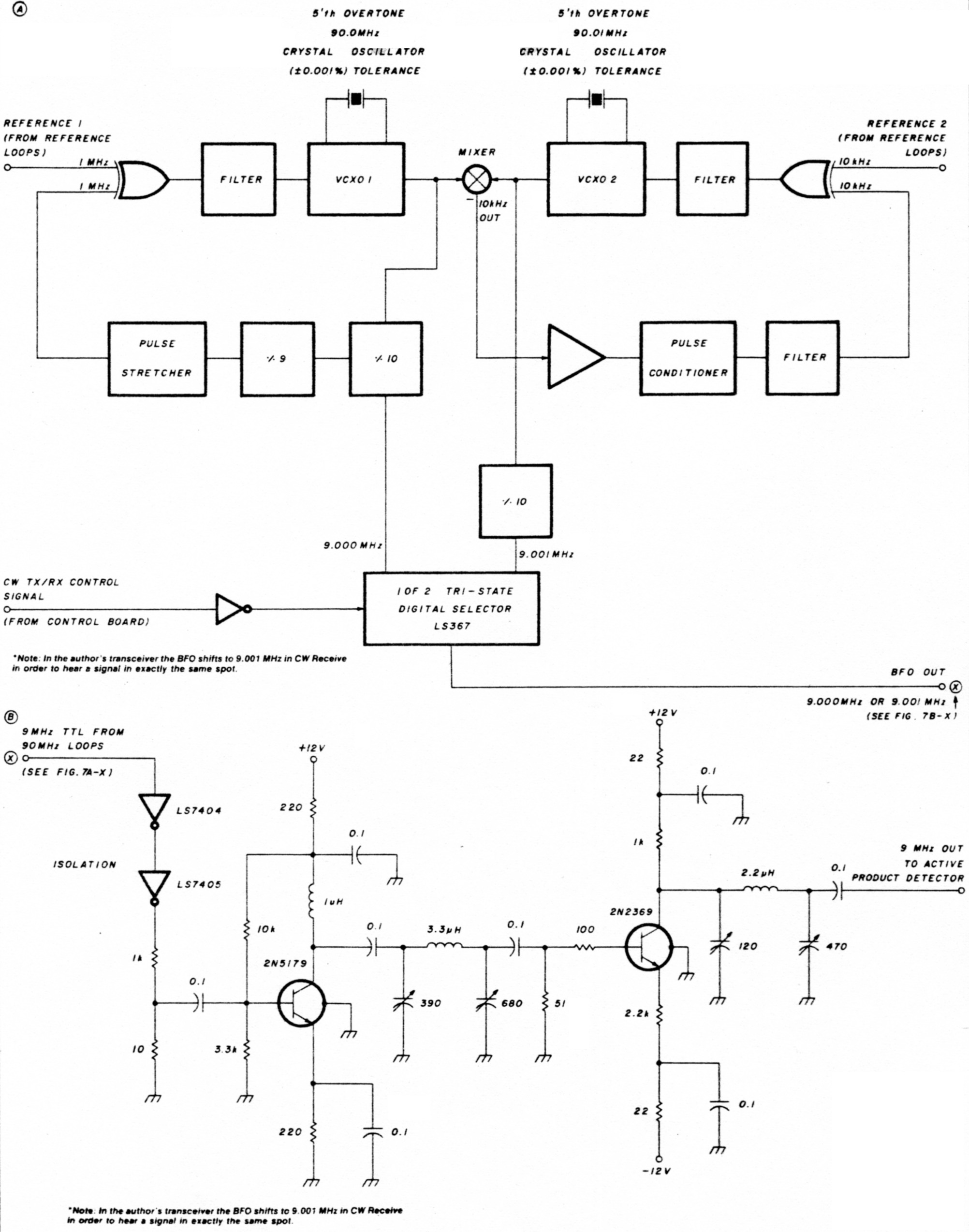High Stability Local Oscillators For Microwave Receivers And Other Oscillator With Fixed Frequency Variable Duty Cycle Circuit A Block Diagram Of An Elegant 9 Mhz Bfo As Used In Fully Synthesized Hf Transceiver The Signal Is Derived From Dual 90 Phase Locked Loop Similar