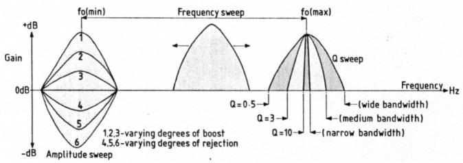 pw  u0026quot arun u0026quot  parametric filter