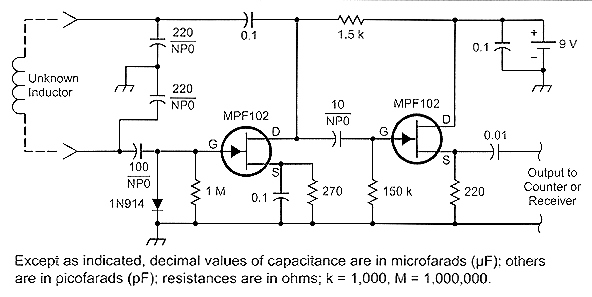 Accurate Measurement Of Small Inductances