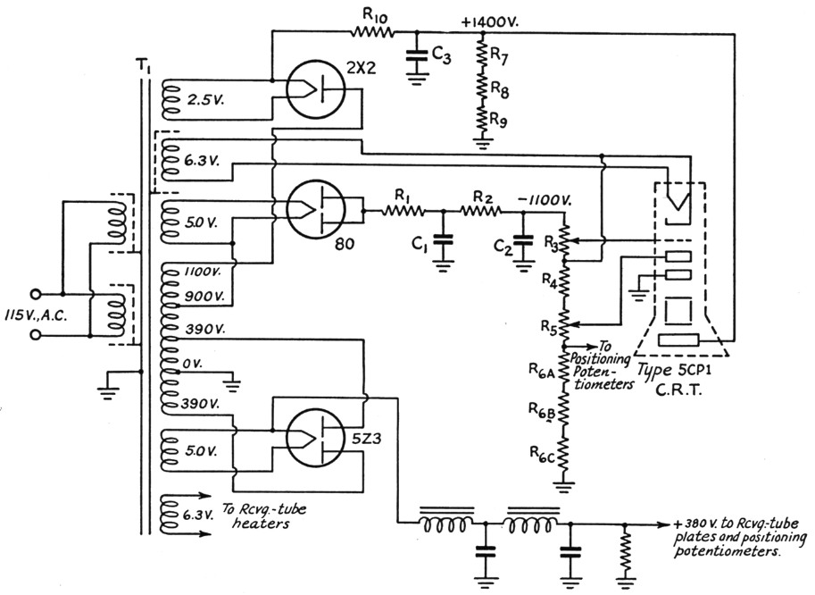 Design of cathode ray tube circuits example of power supply circuit design discussed in the text caution the potentiometers associated with the cathode ray tube electrodes operate at a ccuart Gallery