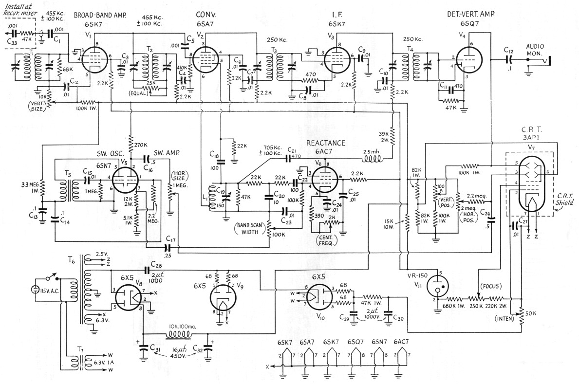Build Your Own Panoramic Adapter Curve Tracer Adaptor Circuit Schematic Complete Of The