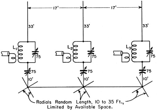 A steerable array for 7 and 14 Mc