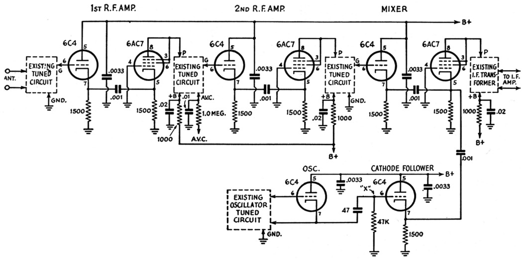 Low-noise receiver design