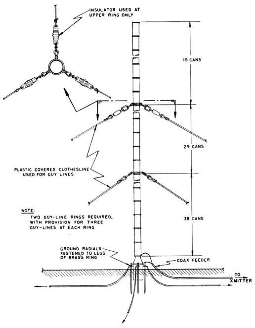 Budget 7 Mc Vertical Antenna