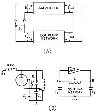 Designing the VFO