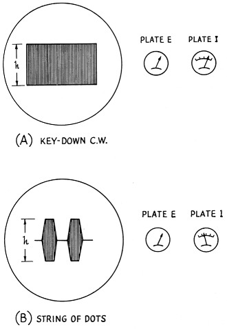 Linear Amplifiers And Power Ratings