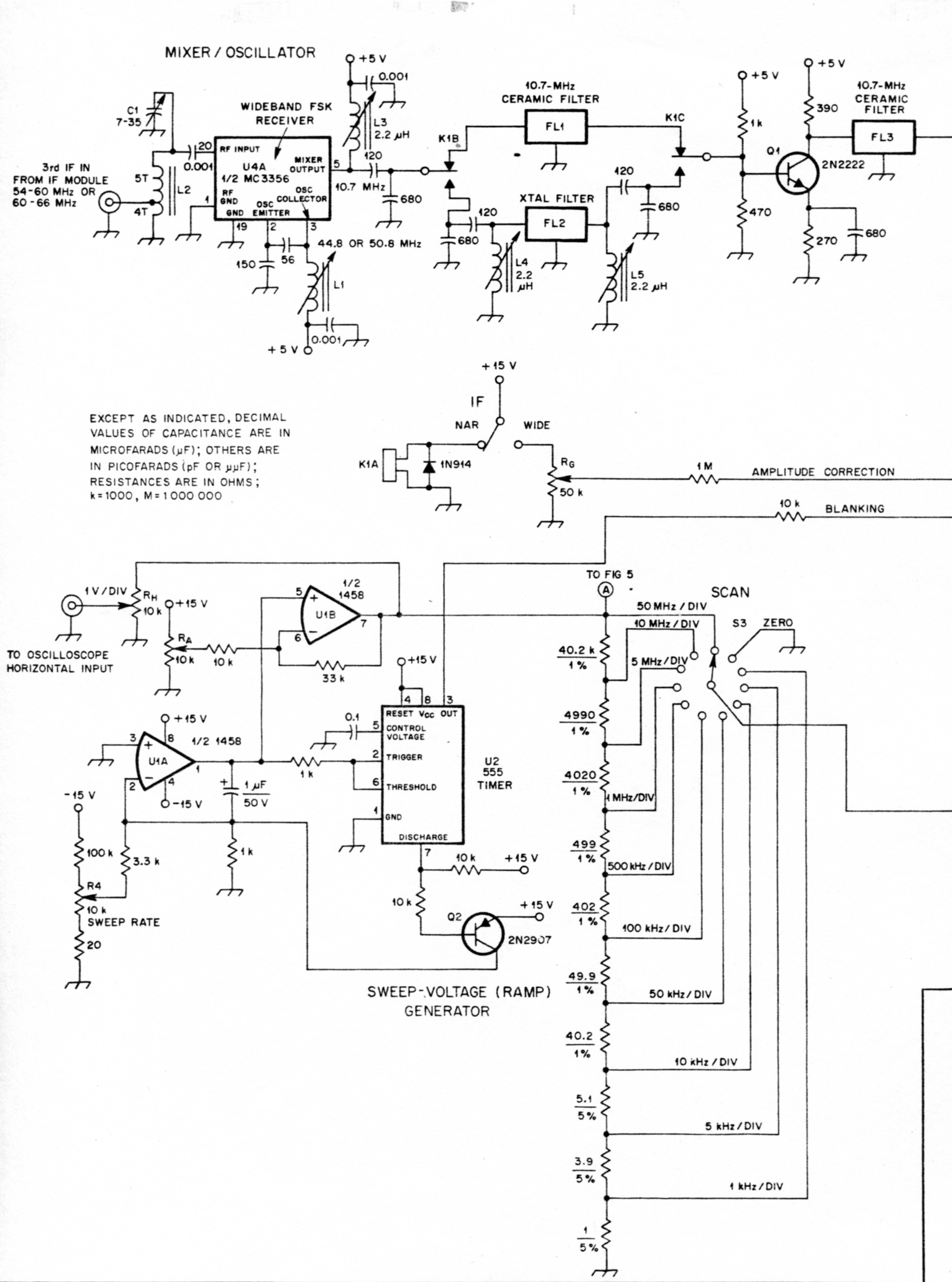 An Inexpensive Spectrum Analyzer For The Radio Amateur. 4 Schematic Diagram Of The Main Portion Homemade Spectrum Analyzer. Wiring. Spectrum Dc Drive Wiring Diagram At Scoala.co