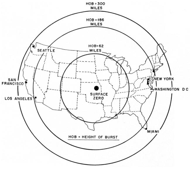 Diagram Of Emp