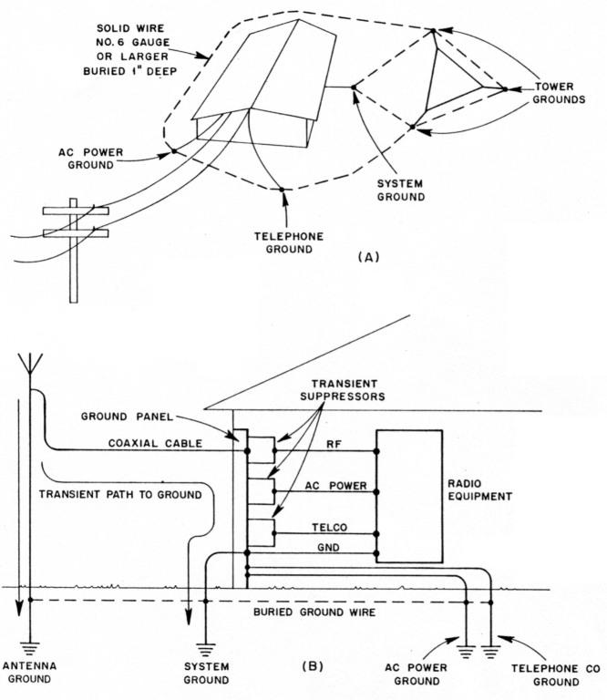 Emp Device Schematics