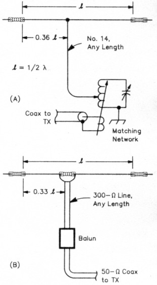 windom wiring diagram - wiring diagram and schematics dipole antenna wiring diagram 1990 honda accord antenna wiring diagram