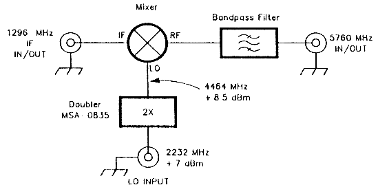 A Single-Board Bilateral 5760-MHz Transverter