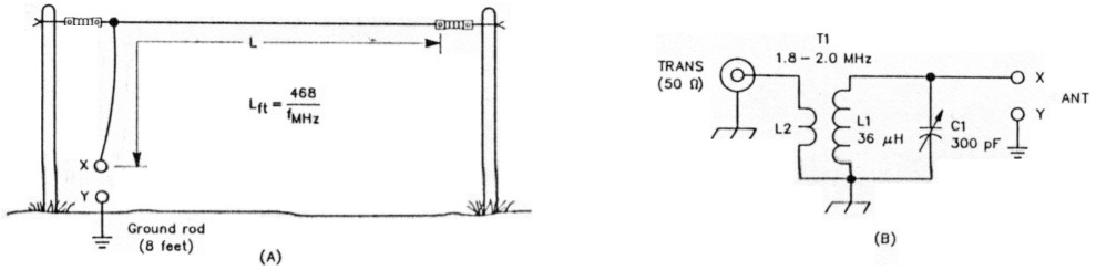 The 160-meter antenna dilemma