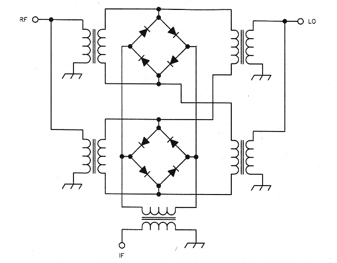 taking the mystery out of diode double