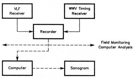 Cb Radio Wiring Diagram together with Long Wire Antenna Calculator further Wi Fi Antenna Wiring Diagram besides Wiring Diagrams Cb Radio Microphones additionally I Vhf Radio Wiring Diagram. on ham radio wiring diagram