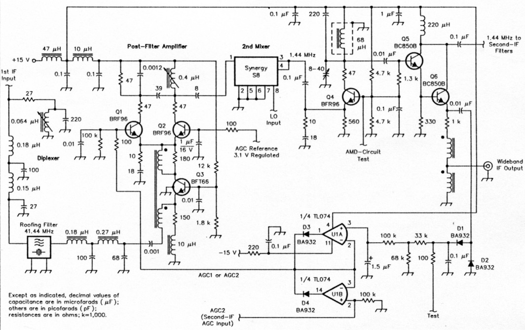 key components of modern receiver design 2