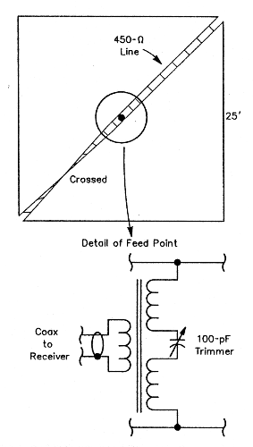 a receivingantenna that rejects local noise