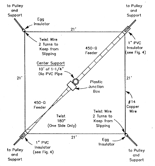 A K6sti Low Noise Receiving Antenna For 80 And 160 Meters