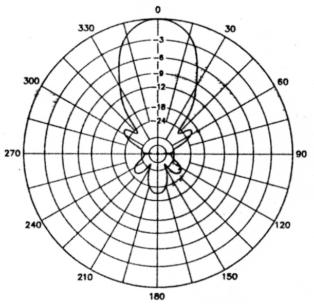 Another way to stack VHF/UHF yagis