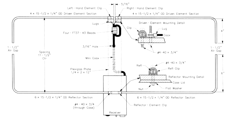 A simple TRF receiver or tracking RFI