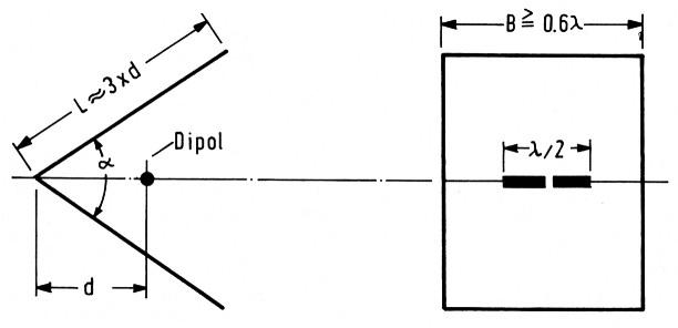 winkelreflector antennen. Black Bedroom Furniture Sets. Home Design Ideas
